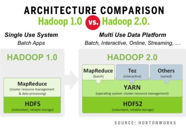 hadoop-distrib-2-100341943-large.idge